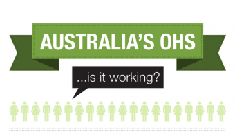 Australia the 7th Safest Place to Work in the World