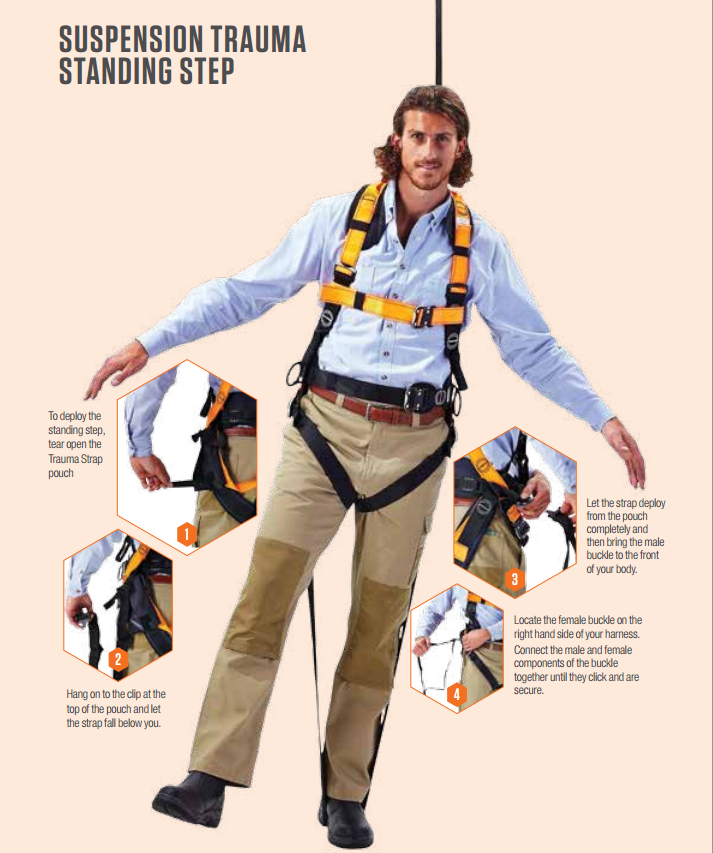 Suspension Trauma Fall Arrest Harness