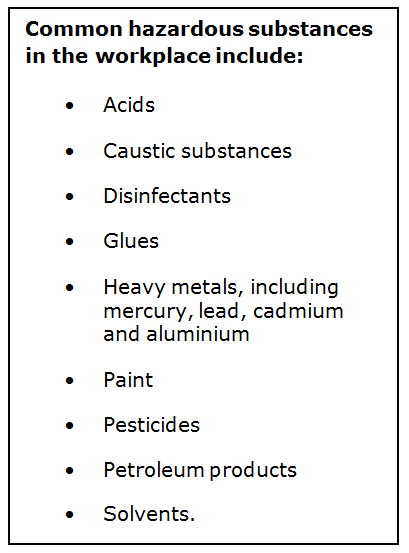 Common Hazardazous Chemicals