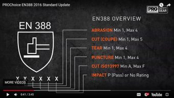 Video Guide to EN388:2016 – Cut Protection Standard Update