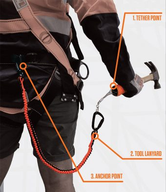 How to choose, tether and anchor tool lanyards