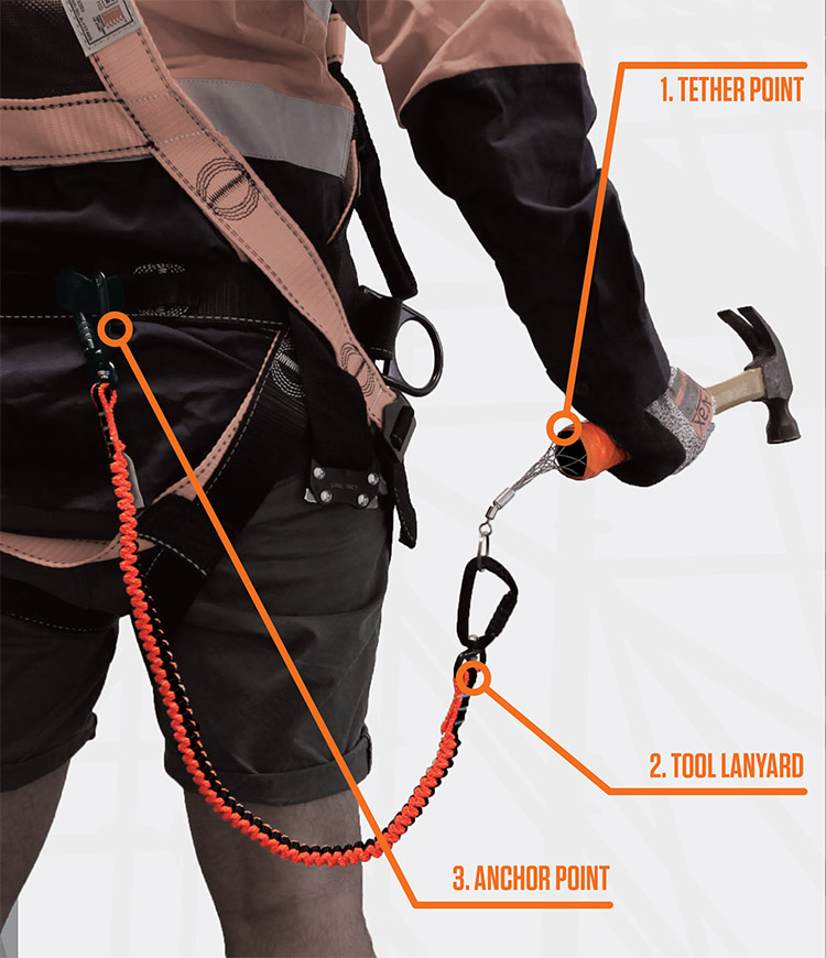 Tool Tether LINQ Height Safety