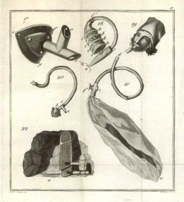 Alexander von Humboldt Respirator Design